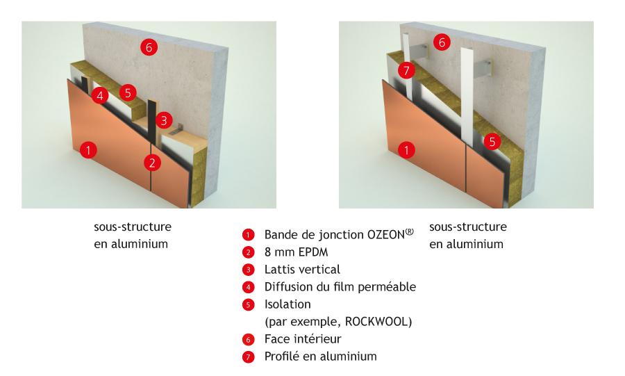 Houten-aluminium-achterconstructie